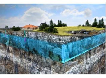 آب های زیر زمینی